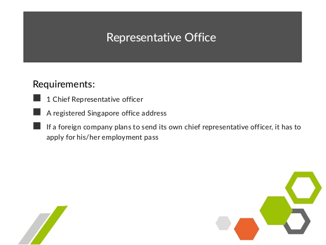 Representative office requirement